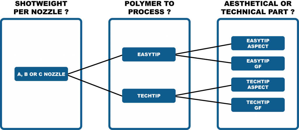 technical-materials