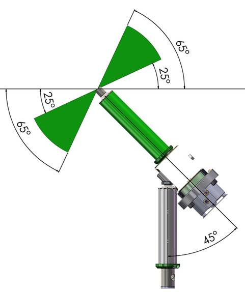 lateral nozzle angle 3