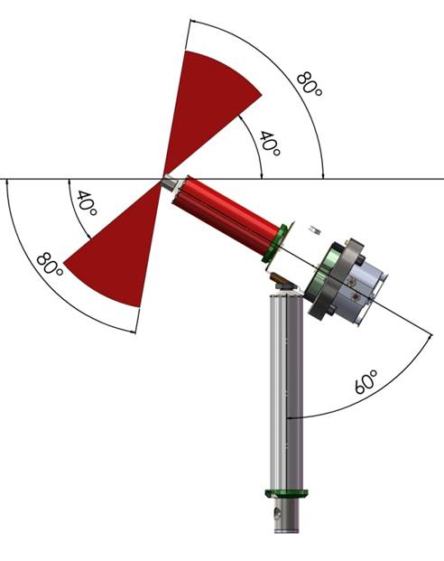 lateral nozzle angle 4