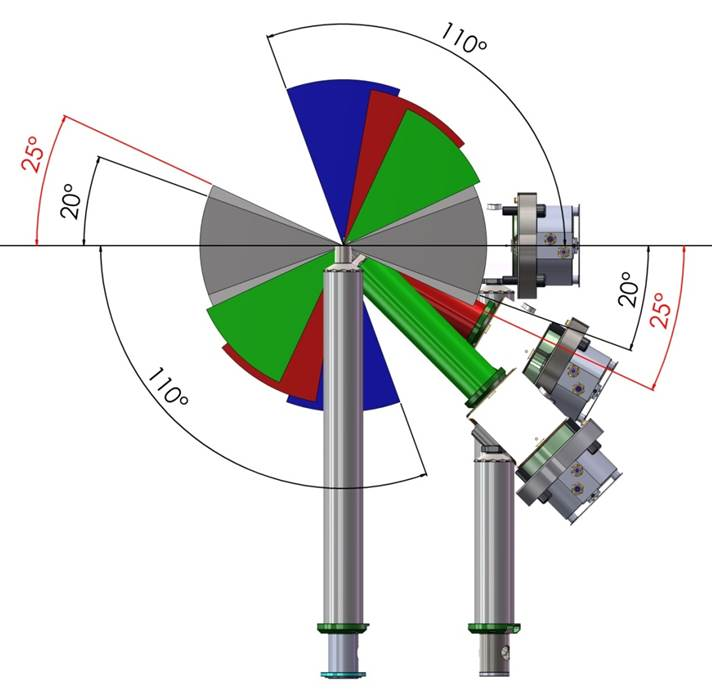lateral nozzle angle