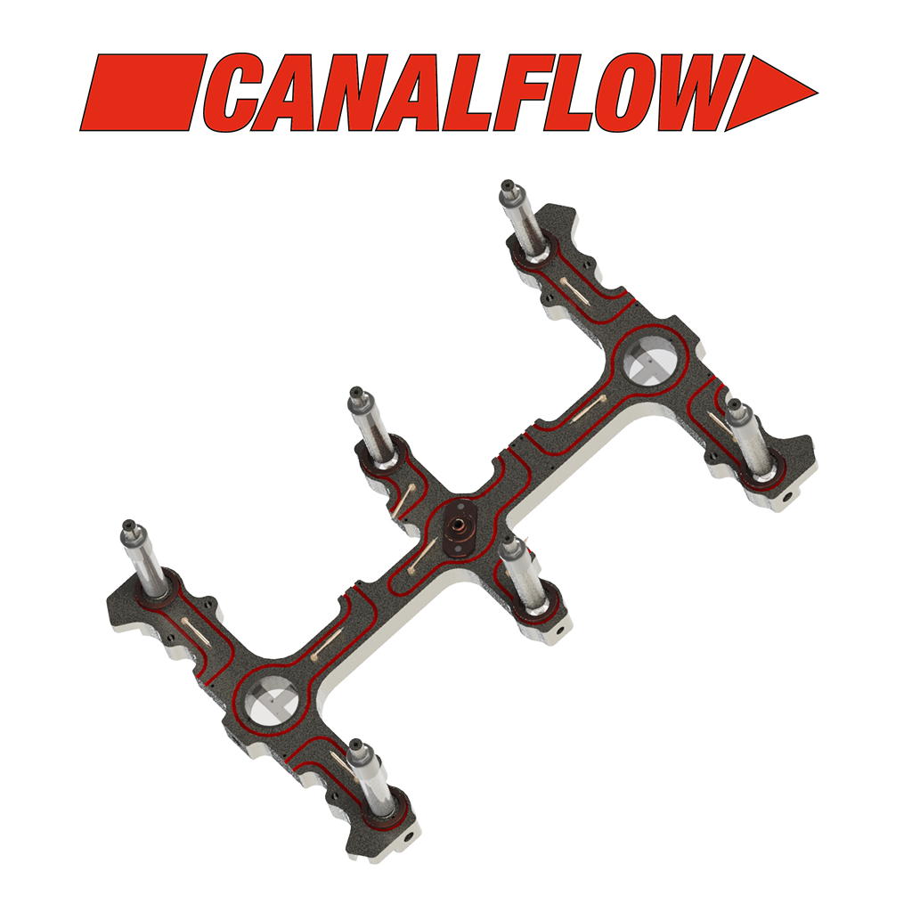 product canalflow